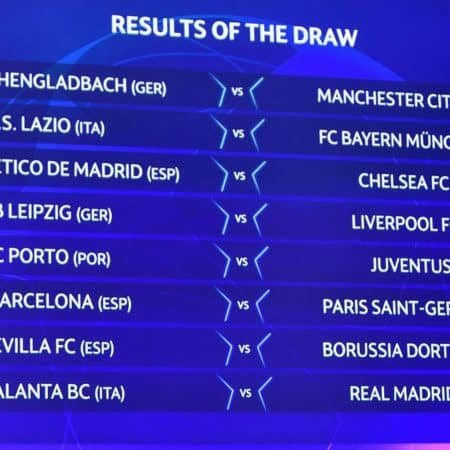 Proyección de la Liga de Campeones – Octavos de Final